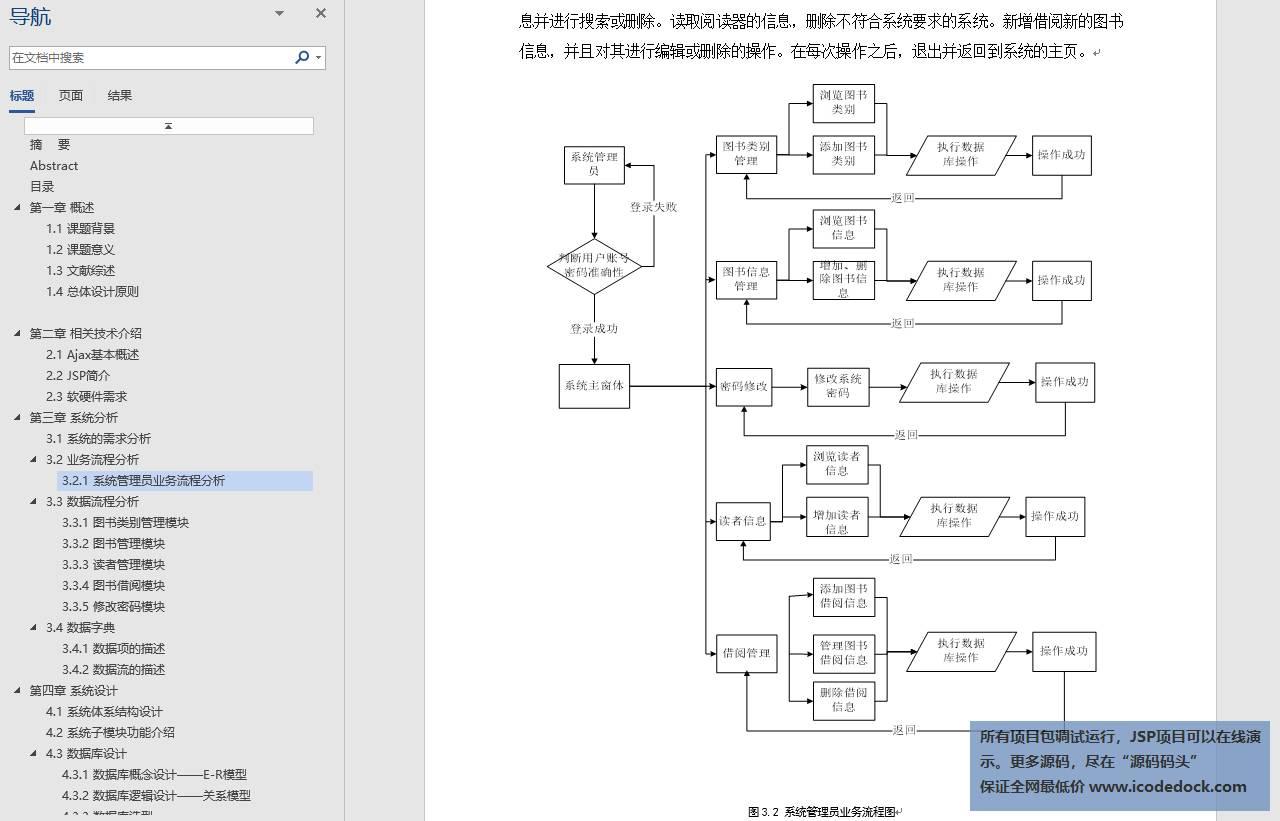 源码码头-JSP图书管理系统-业务流程图