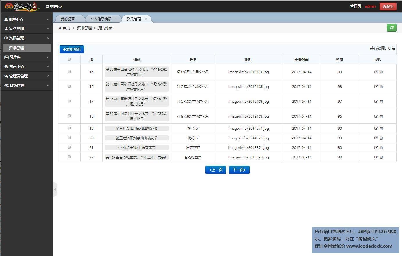 源码码头-JSP旅游网站管理系统-管理员角色-资讯管理