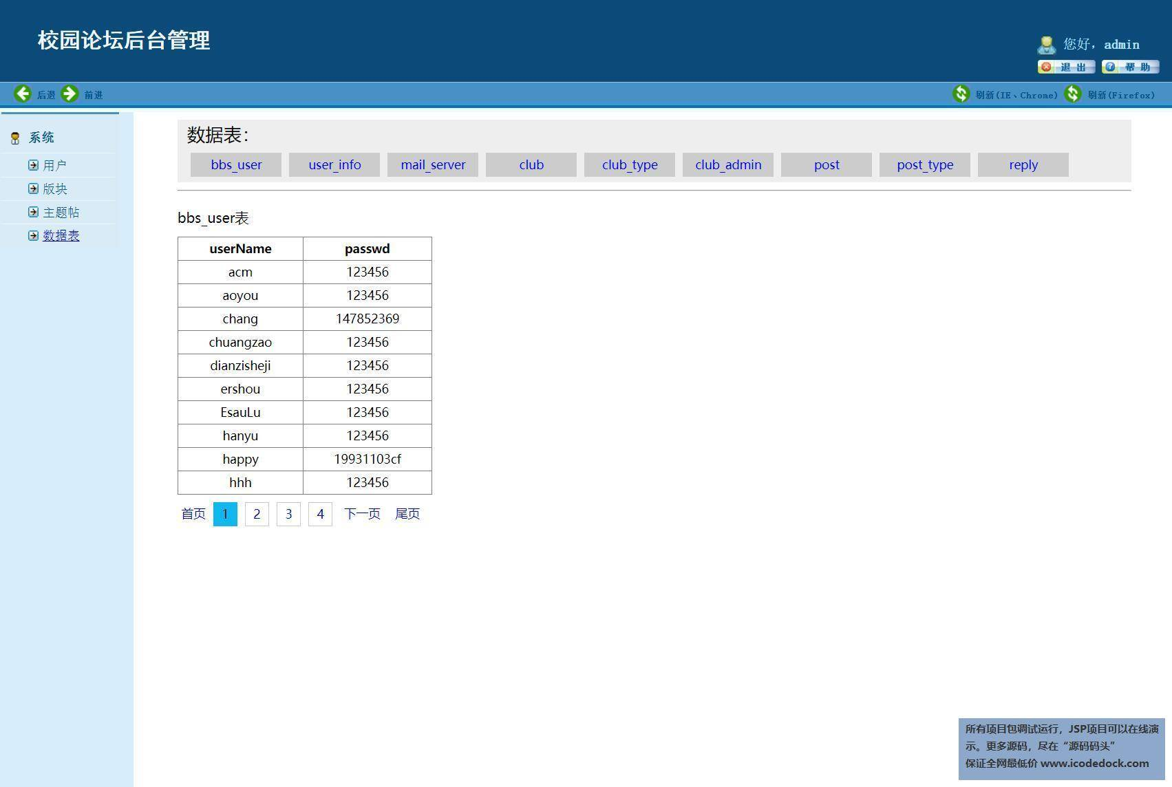 源码码头-JSP校园论坛管理系统-管理员角色-数据查看