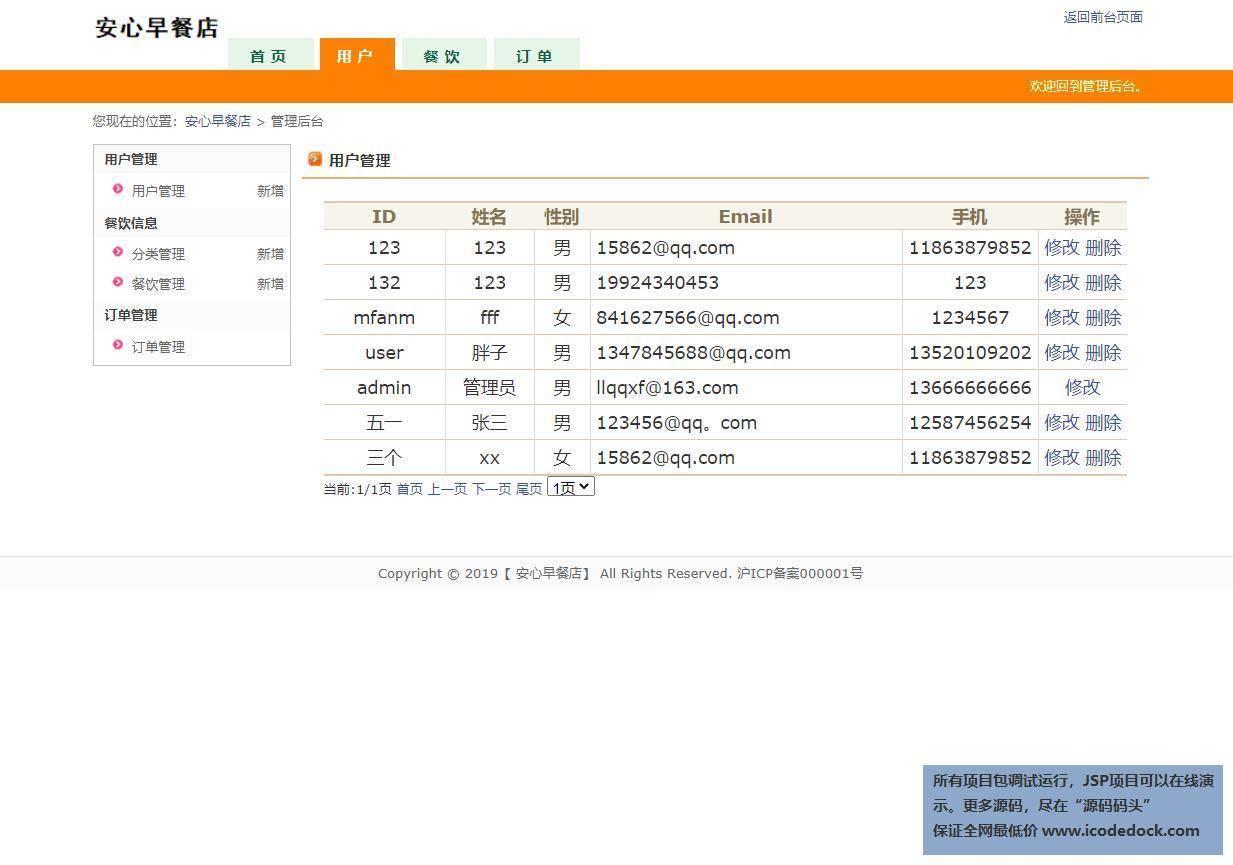 源码码头-JSP网上早餐外卖店管理系统-管理员角色-用户管理
