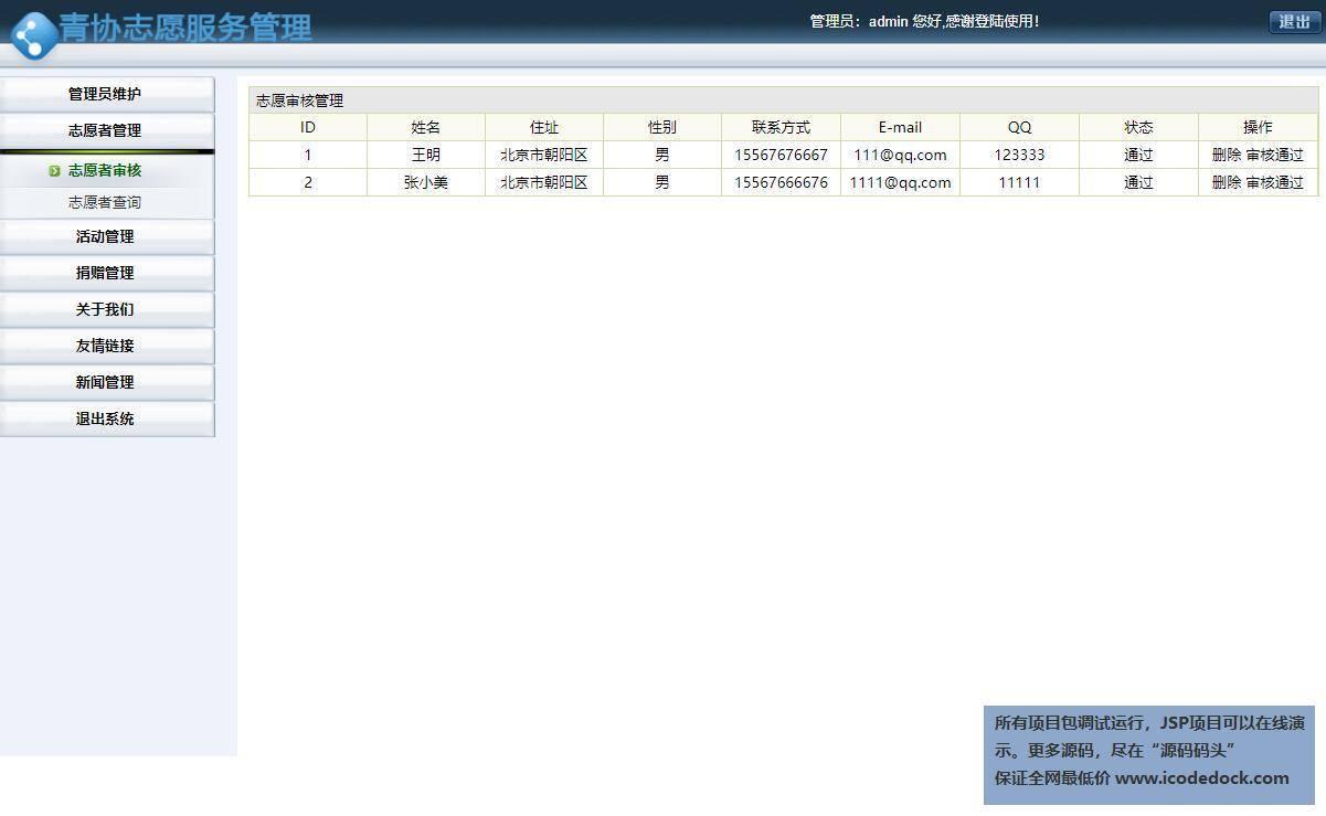 源码码头-SSH协会志愿者服务管理系统-管理员角色-志愿者管理