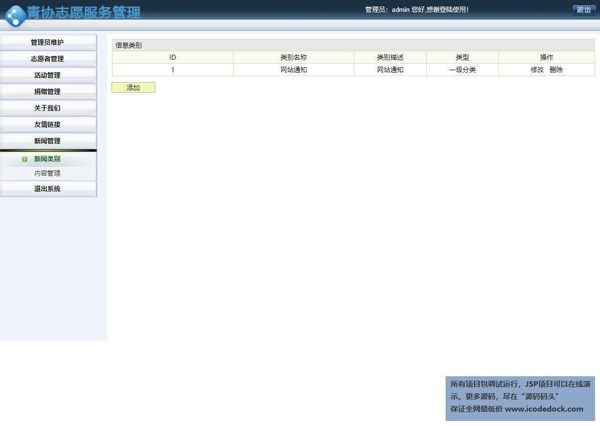 源码码头-SSH协会志愿者服务管理系统-管理员角色-新闻类别管理