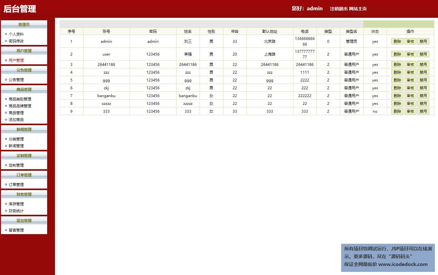 源码码头-SSH实现的女装女鞋服装商城网站项目-管理员角色-用户管理