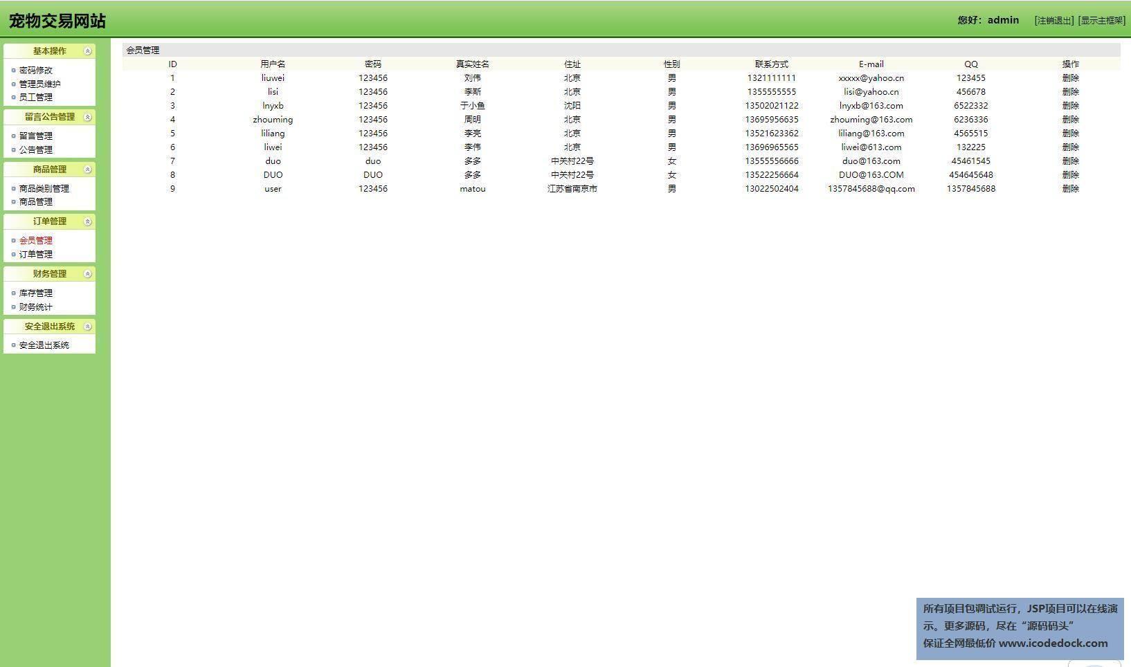 源码码头-SSH宠物交易管理系统-管理员角色-会员管理