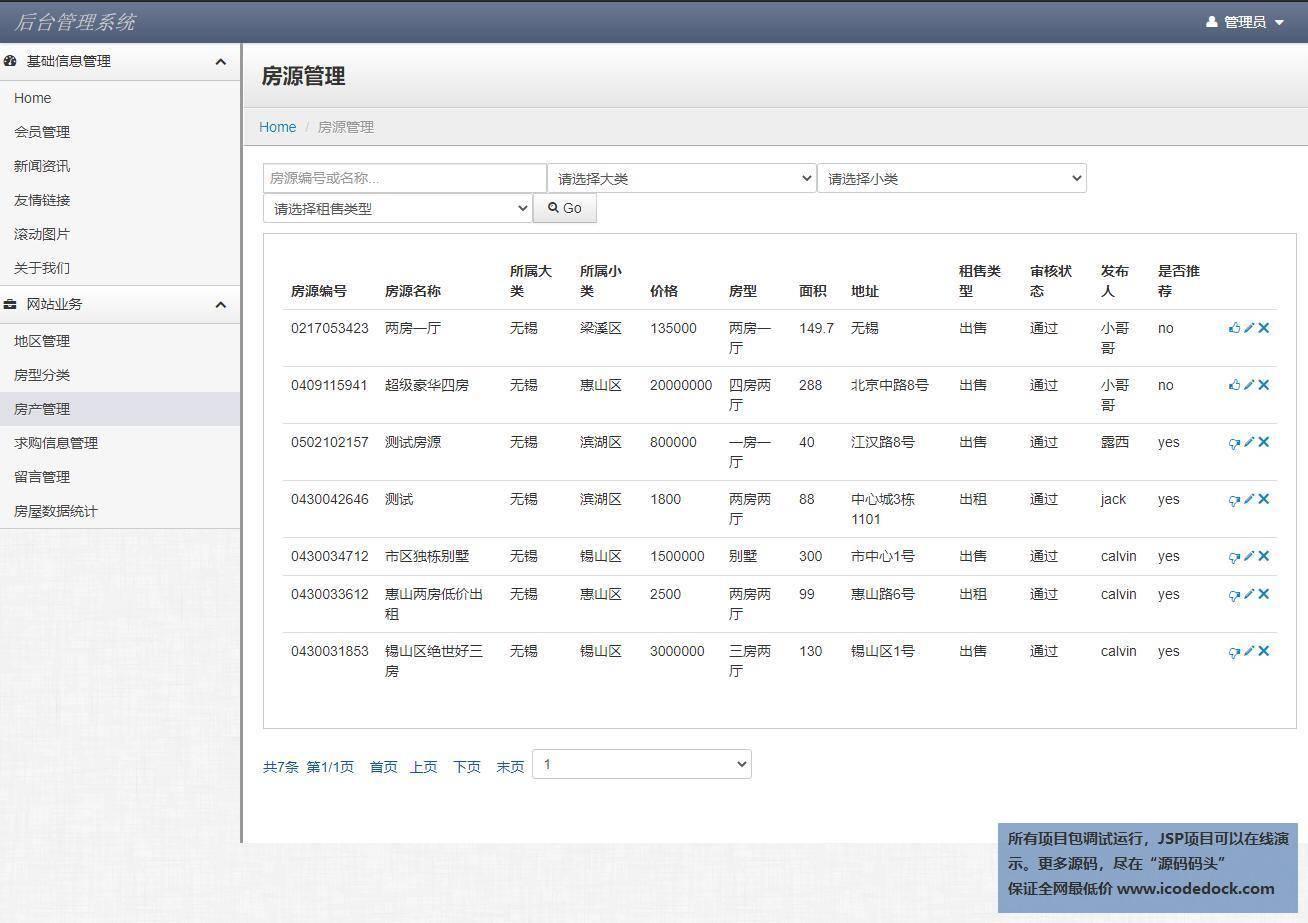 源码码头-SSH房产中介中心管理系统-管理员角色-房产管理