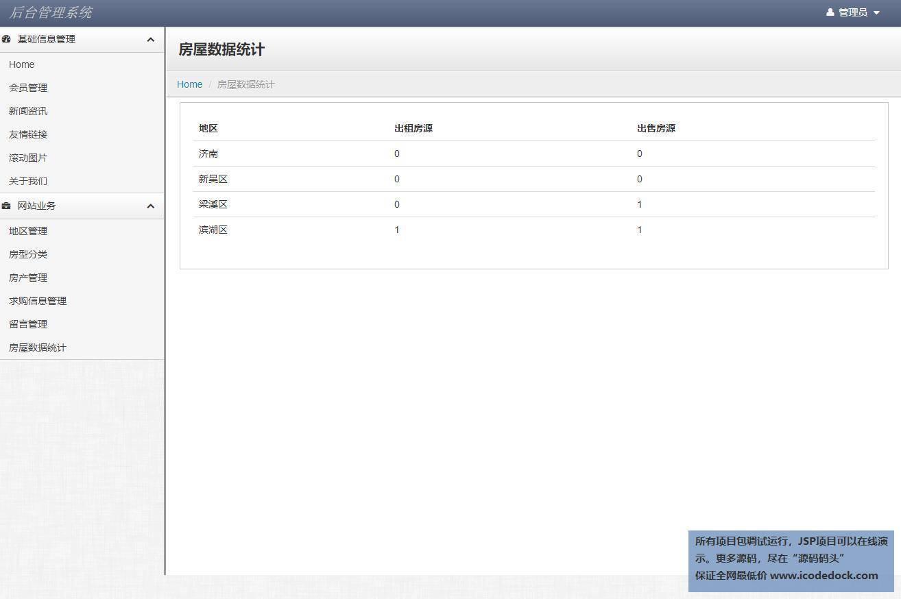 源码码头-SSH房产中介中心管理系统-管理员角色-房屋数据统计