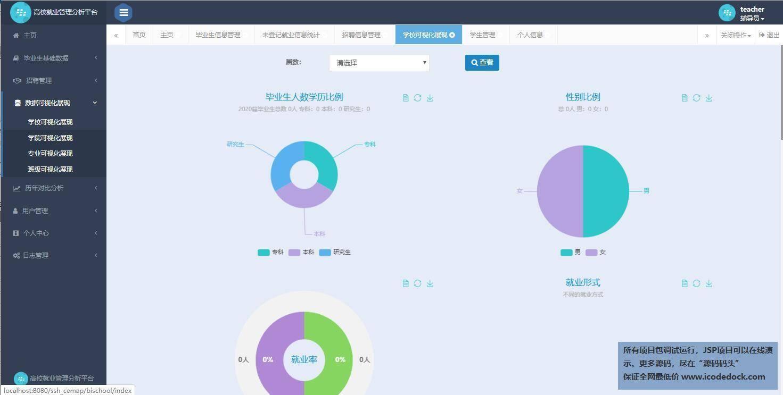 源码码头-SSH毕业生离校就业分析管理平台-辅导员角色-数据可视化展示