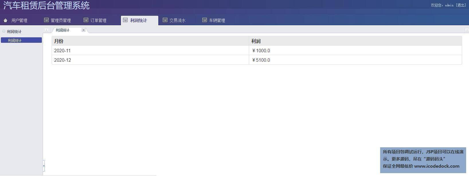 源码码头-SSH汽车出租平台租赁网站平台-管理员角色-利润统计