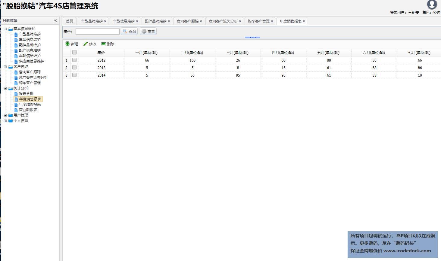 源码码头-SSH汽车4S店管理系统-管理员角色-统计分析