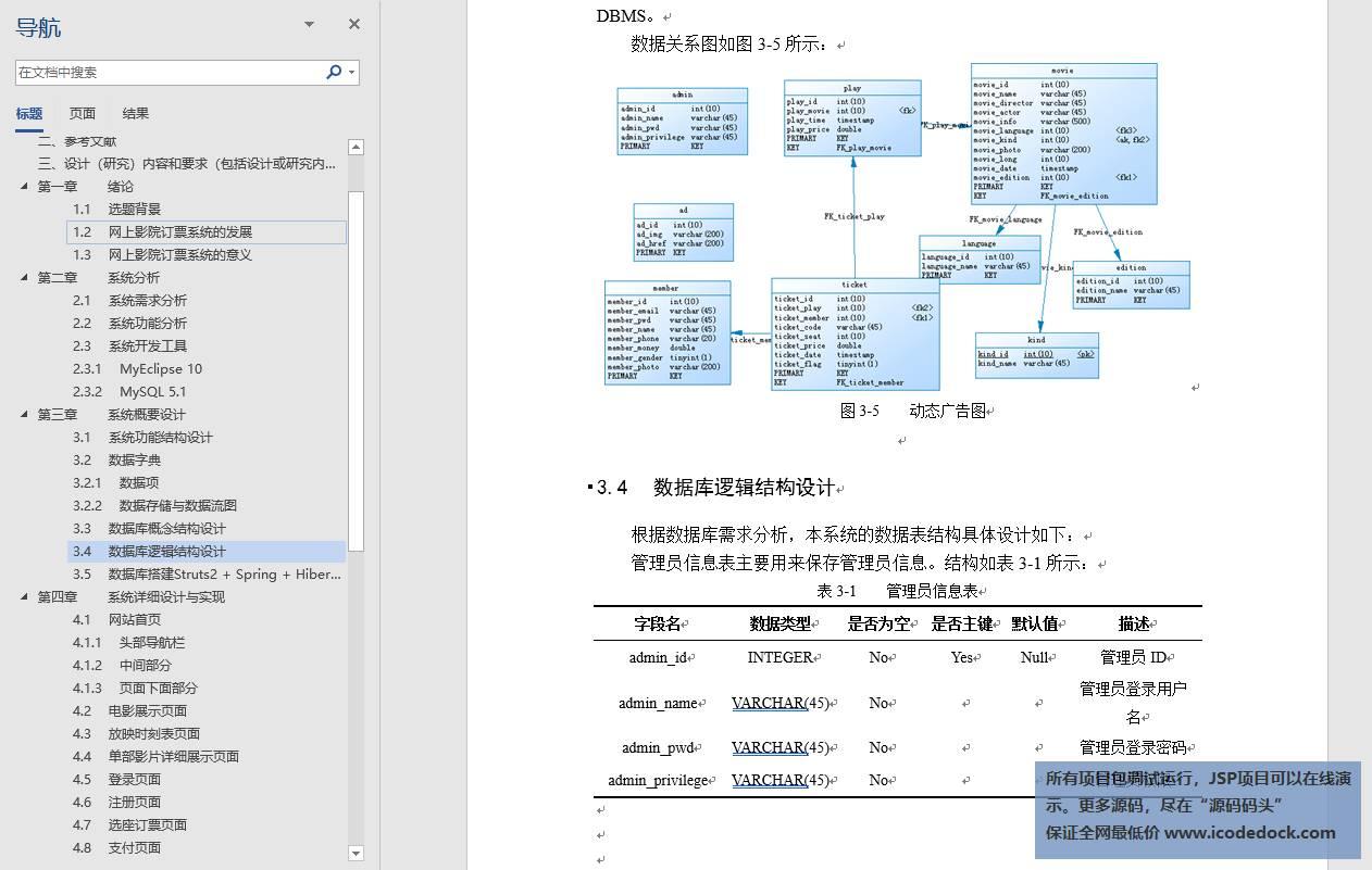 源码码头-SSH电影订票管理系统-文档截图-数据库设计