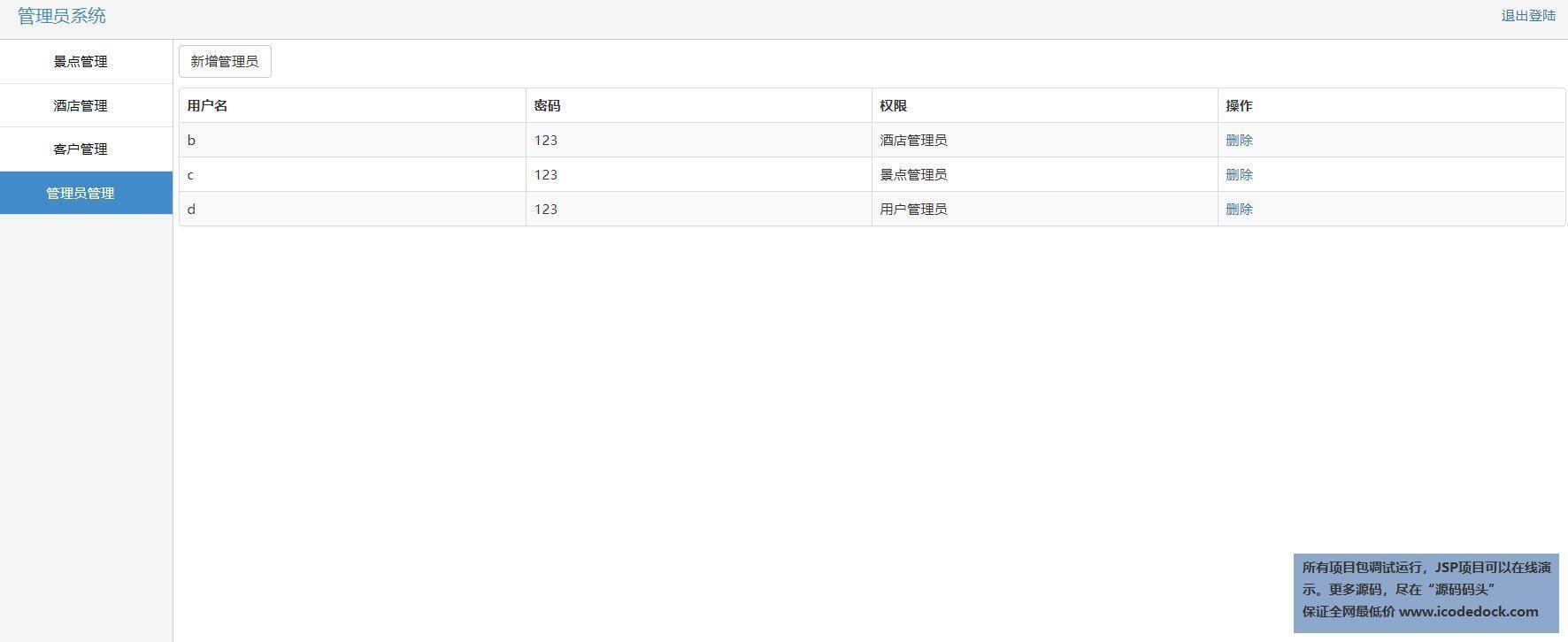 源码码头-SSH自驾游管理系统-管理员角色-管理员管理