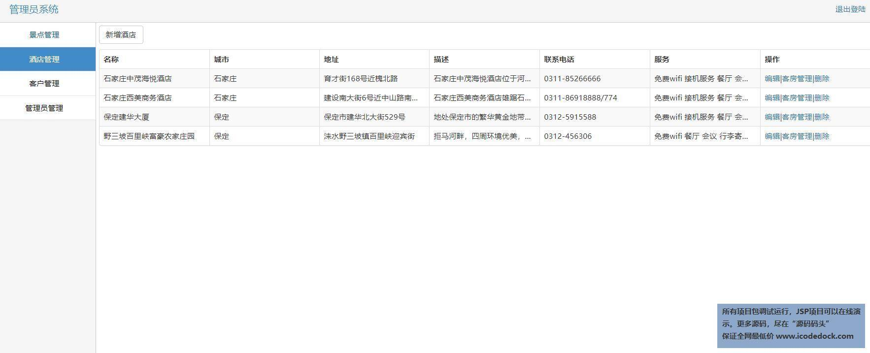 源码码头-SSH自驾游管理系统-管理员角色-酒店管理