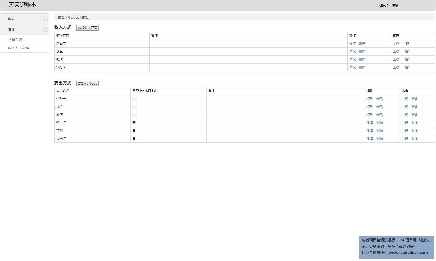 源码码头-SSM个人记账本-用户角色-收支方式管理