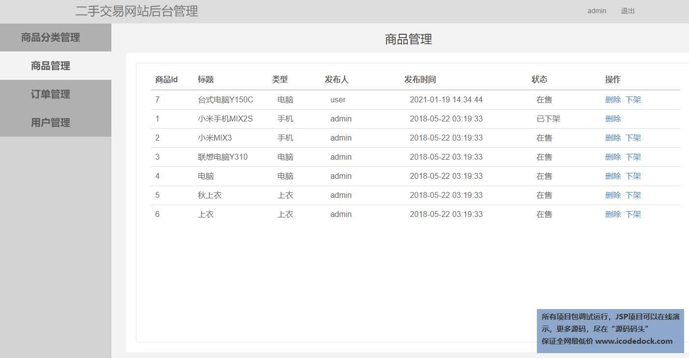 源码码头-SSM二手交易网站-管理员角色-商品管理