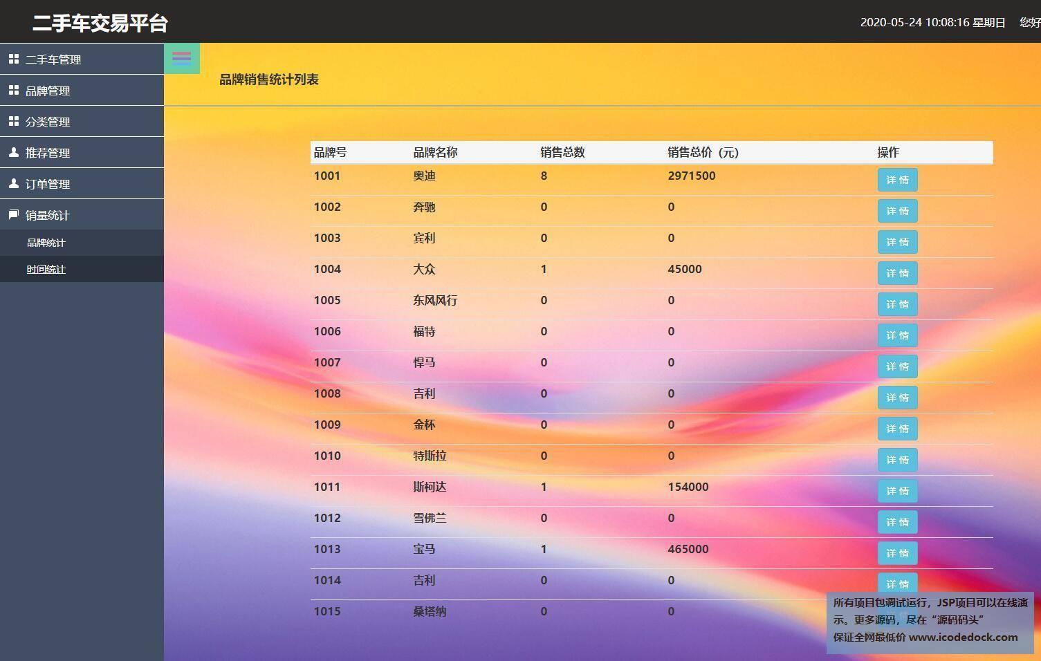 源码码头-SSM二手汽车交易商城网站管理系统-管理员角色-销量统计