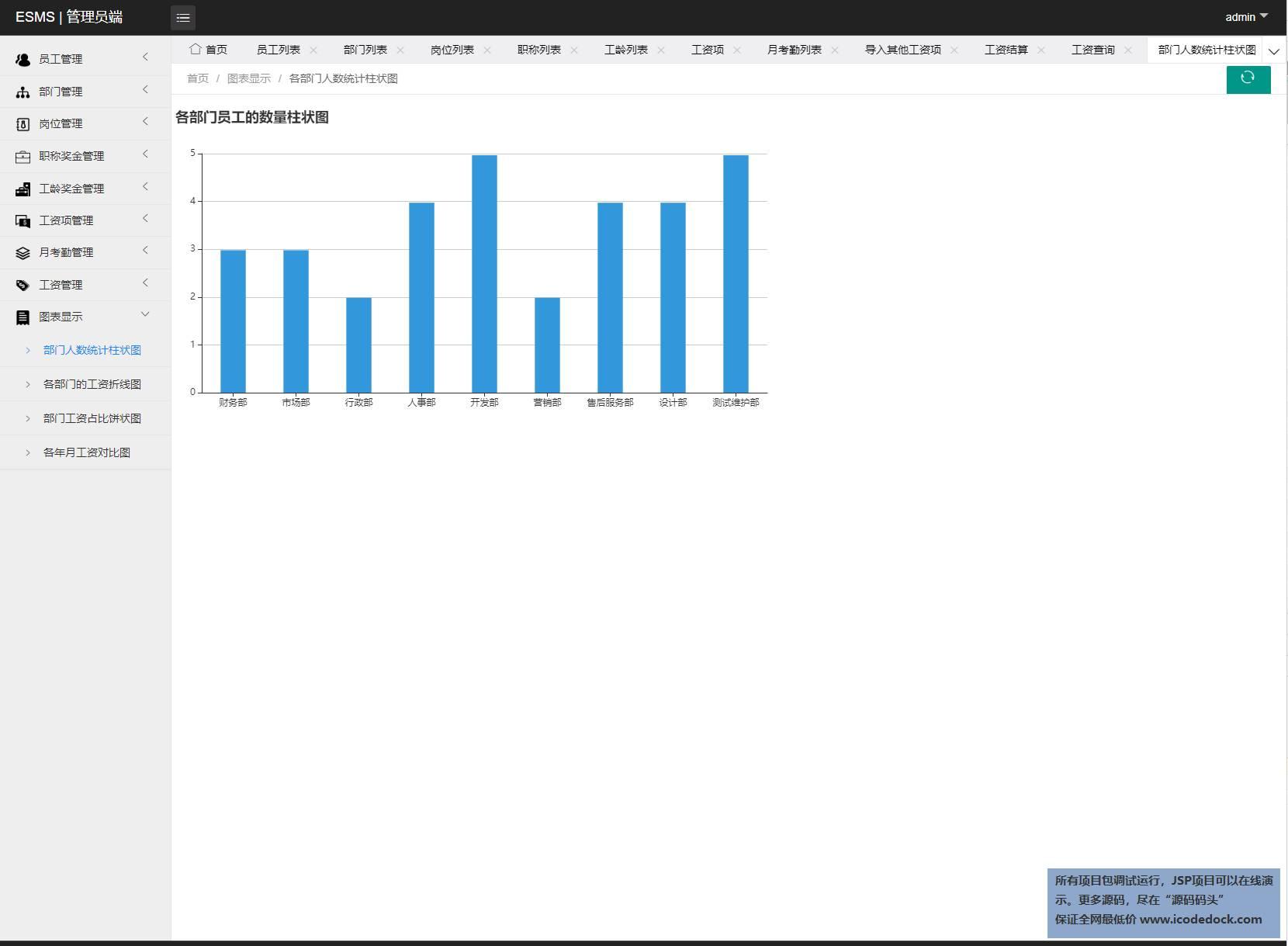 源码码头-SSM企业OA管理系统-管理员角色-统计图表