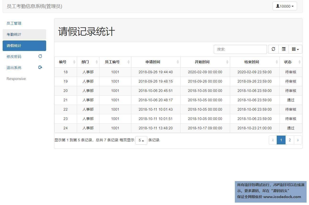 源码码头-SSM员工考勤管理系统-管理员角色-请假统计
