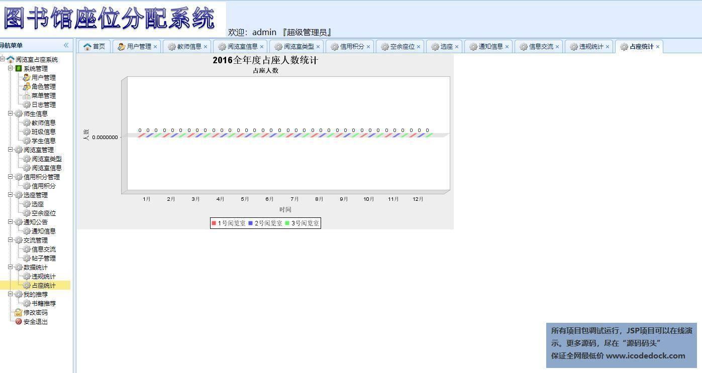 源码码头-SSM图书馆座位预约管理系统-管理员角色-信息统计