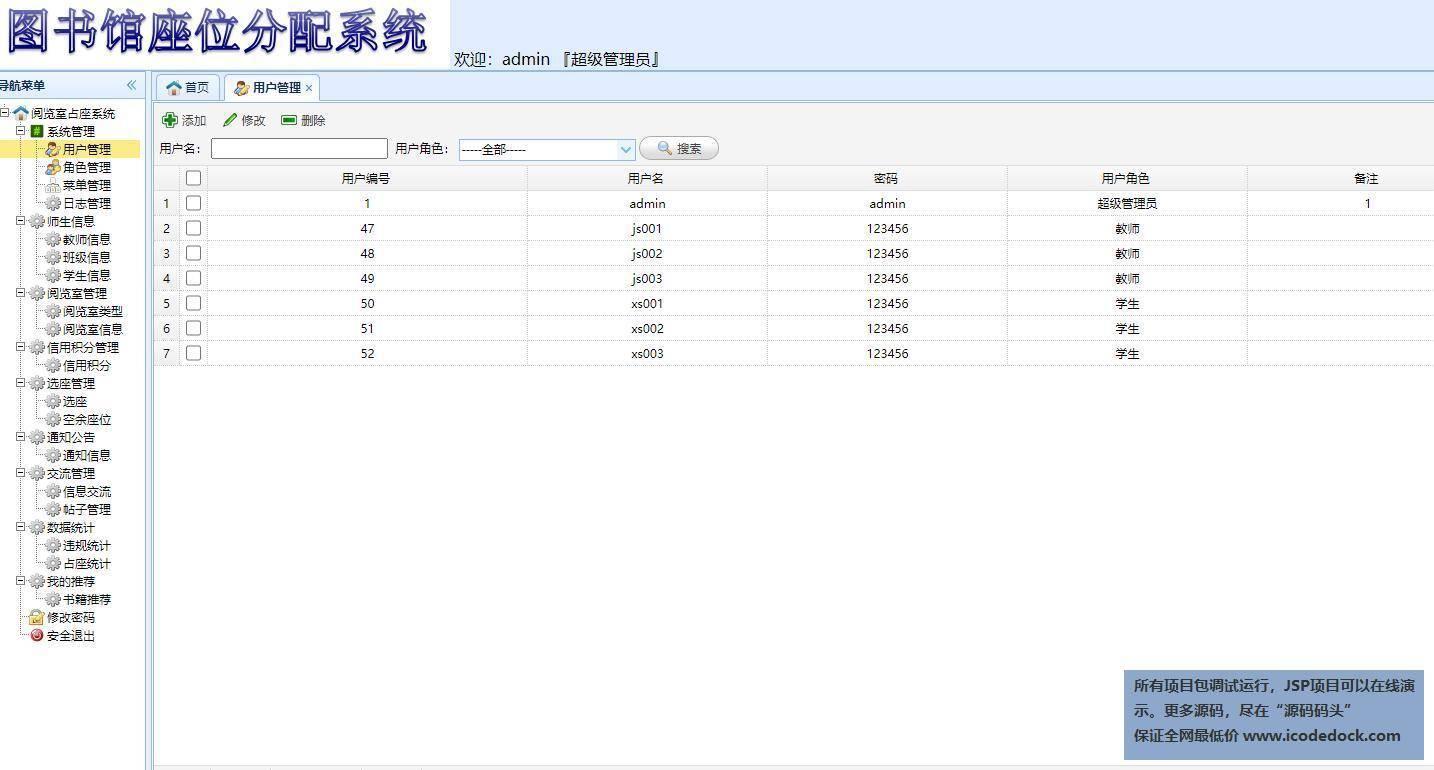 源码码头-SSM图书馆座位预约管理系统-管理员角色-用户管理