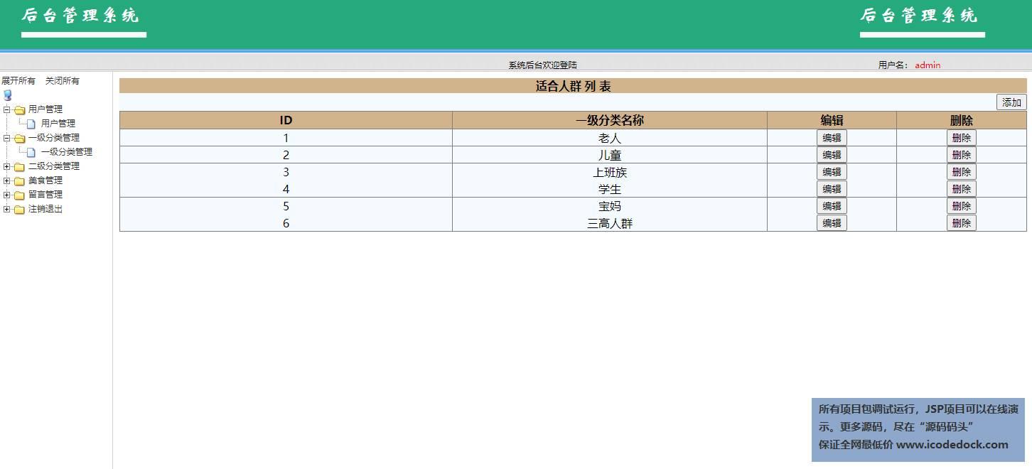 源码码头-SSM在线菜谱分享推荐平台网站-管理员角色-一级分类管理