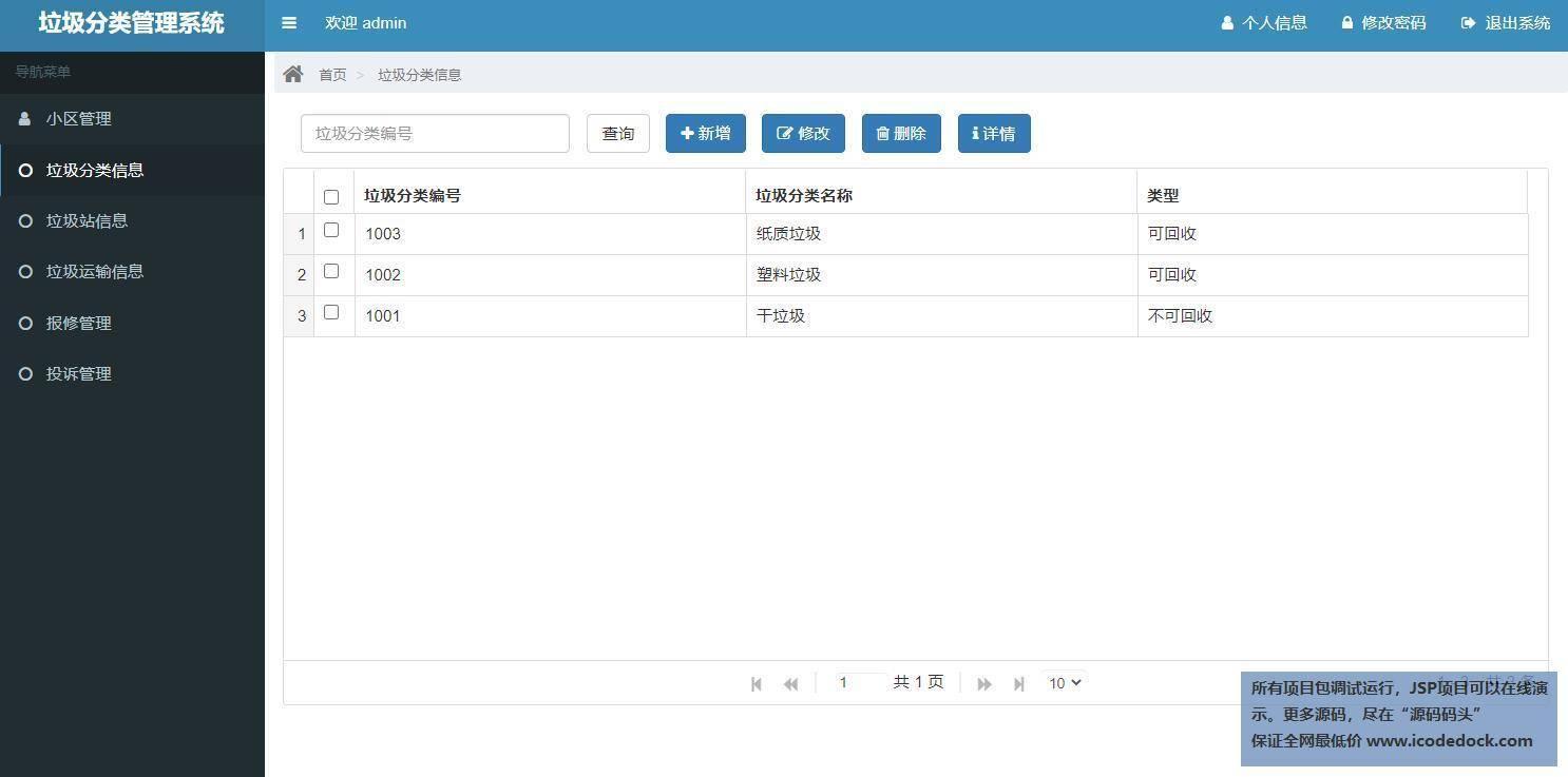 源码码头-SSM实现的垃圾分类管理系统-管理员角色-垃圾分类管理