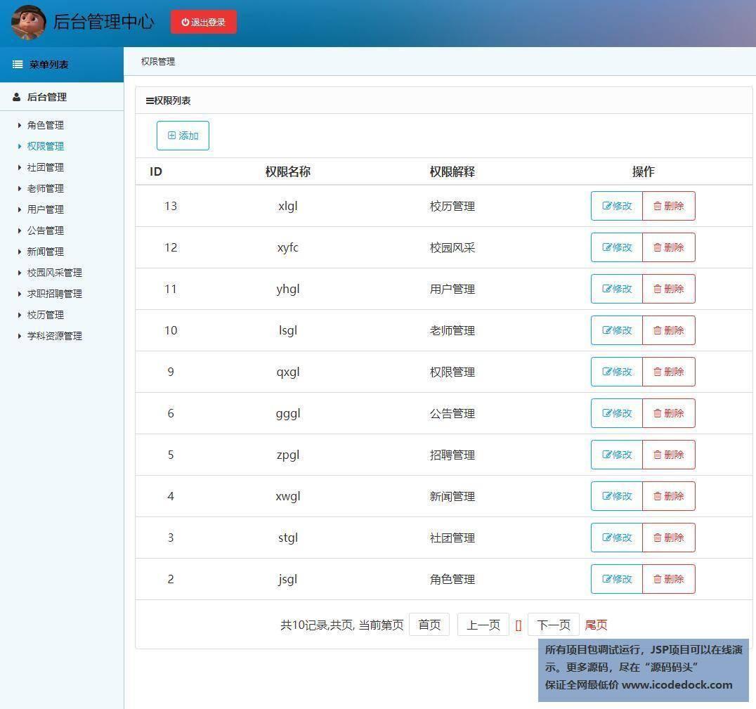 源码码头-SSM实现的校园门户平台网站系统-管理员角色-权限管理