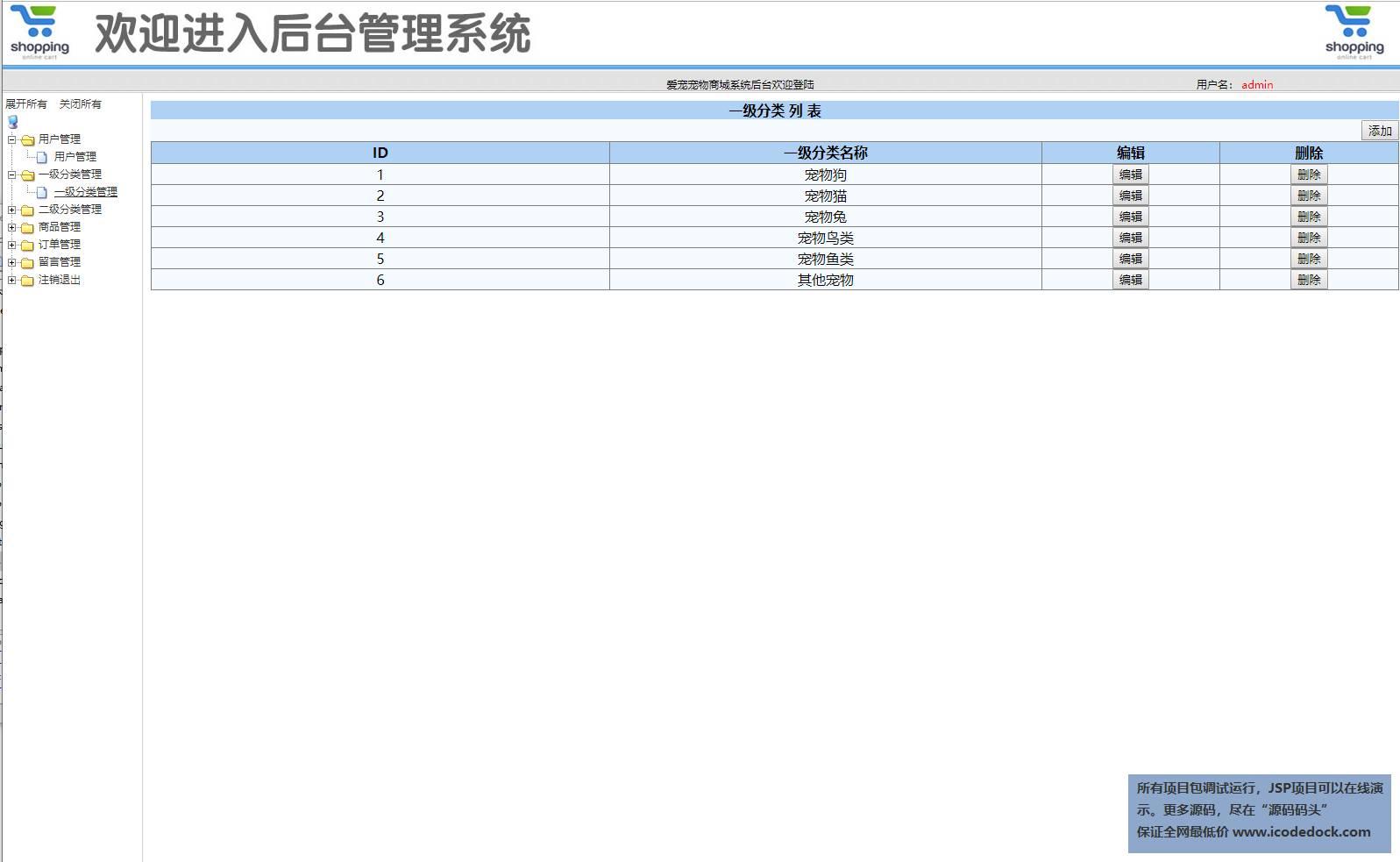 源码码头-SSM宠物商城带后台管理系统-管理员角色-一级分类管理