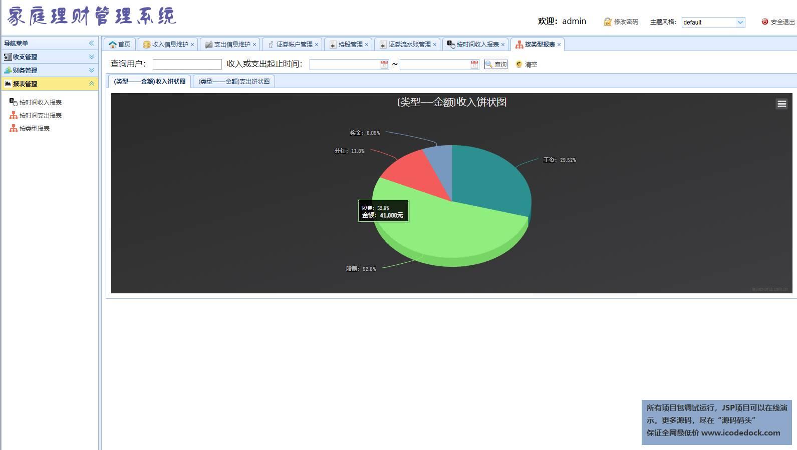 源码码头-SSM家庭理财记账管理系统-管理员角色-收入饼状图