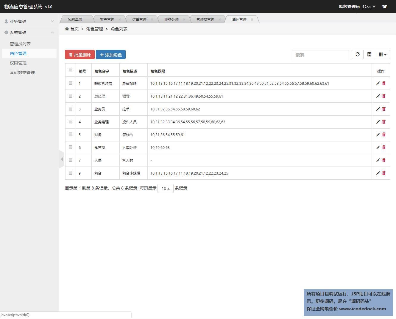 源码码头-SSM快递物流管理系统-管理员操作-角色管理