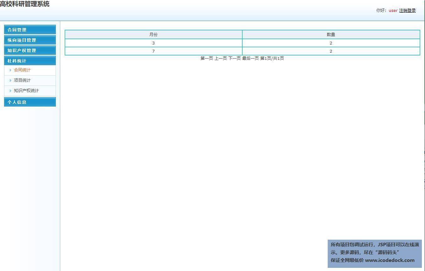 源码码头-SSM教师科研信息管理系统-用户角色-数据统计