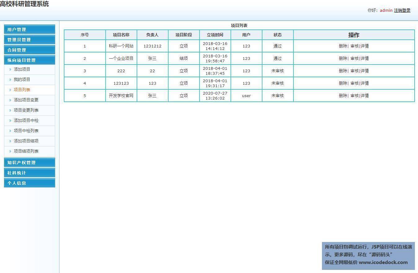 源码码头-SSM教师科研信息管理系统-管理员角色-项目管理