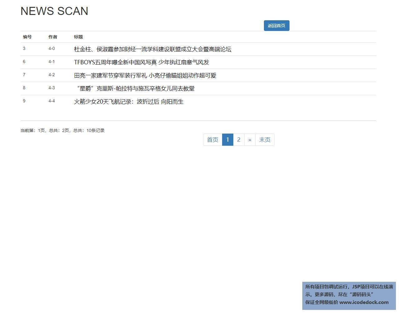 源码码头-SSM新闻网站管理系统-用户角色-新闻分类查看
