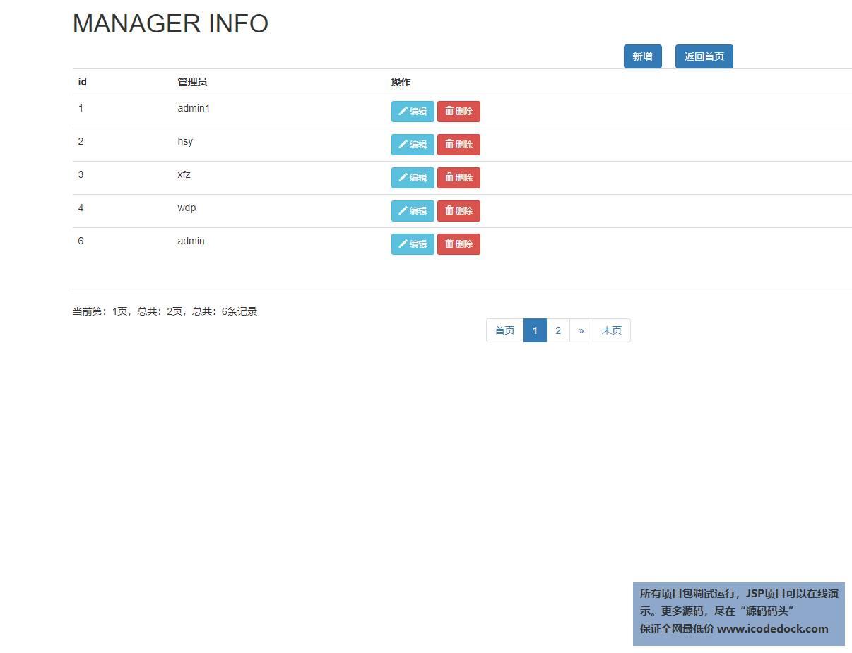 源码码头-SSM新闻网站管理系统-管理员角色-管理员管理