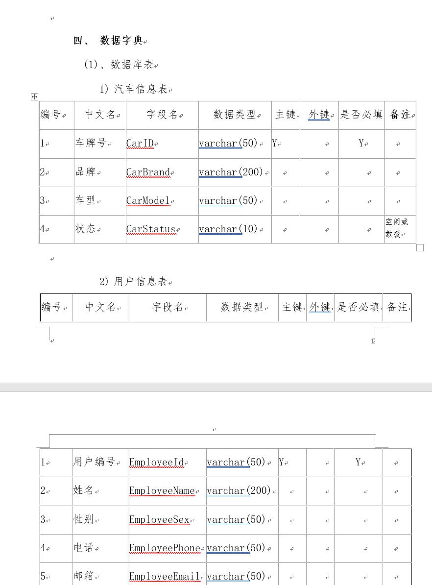 源码码头-SSM汽车俱乐部管理系统-文稿截图-数据字典
