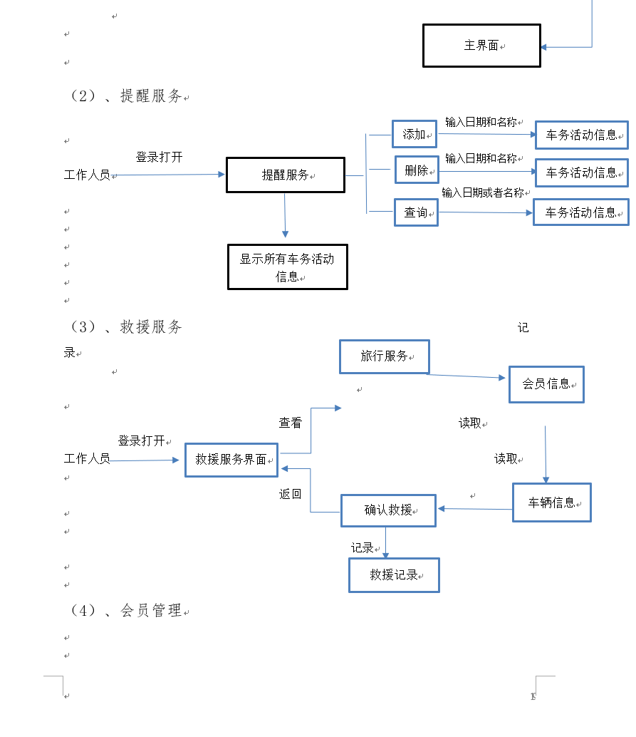 源码码头-SSM汽车俱乐部管理系统-文稿截图-流程图