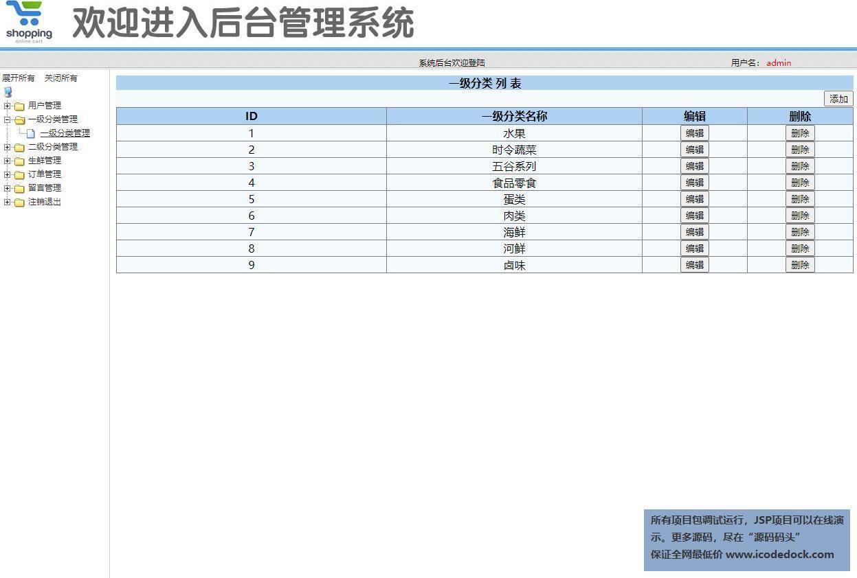源码码头-SSM网上水果生鲜超市商城管理系统-管理员角色-生鲜分类管理