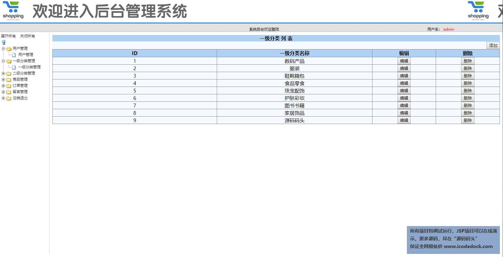源码码头-SSM网上超市购物商城管理系统-管理员角色-一级分类管理