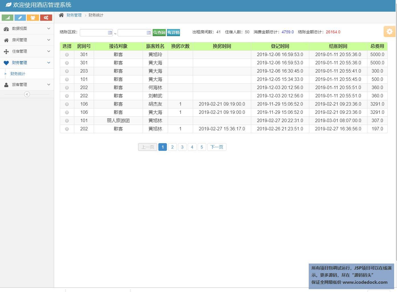 源码码头-SSM酒店后台管理系统-管理员角色-财务统计