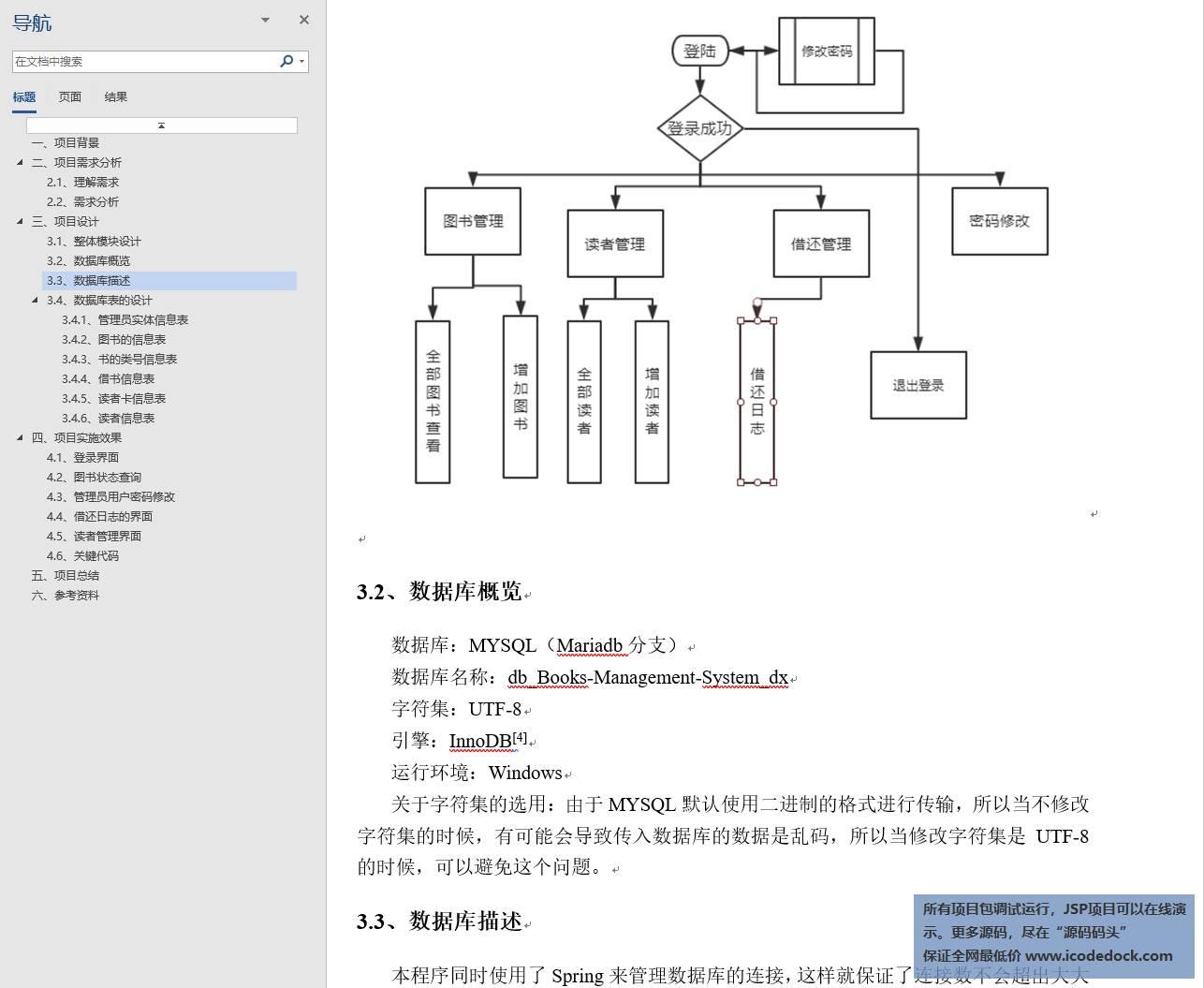 源码码头-Spring图书借阅管理系统-设计文档-整体模块设计