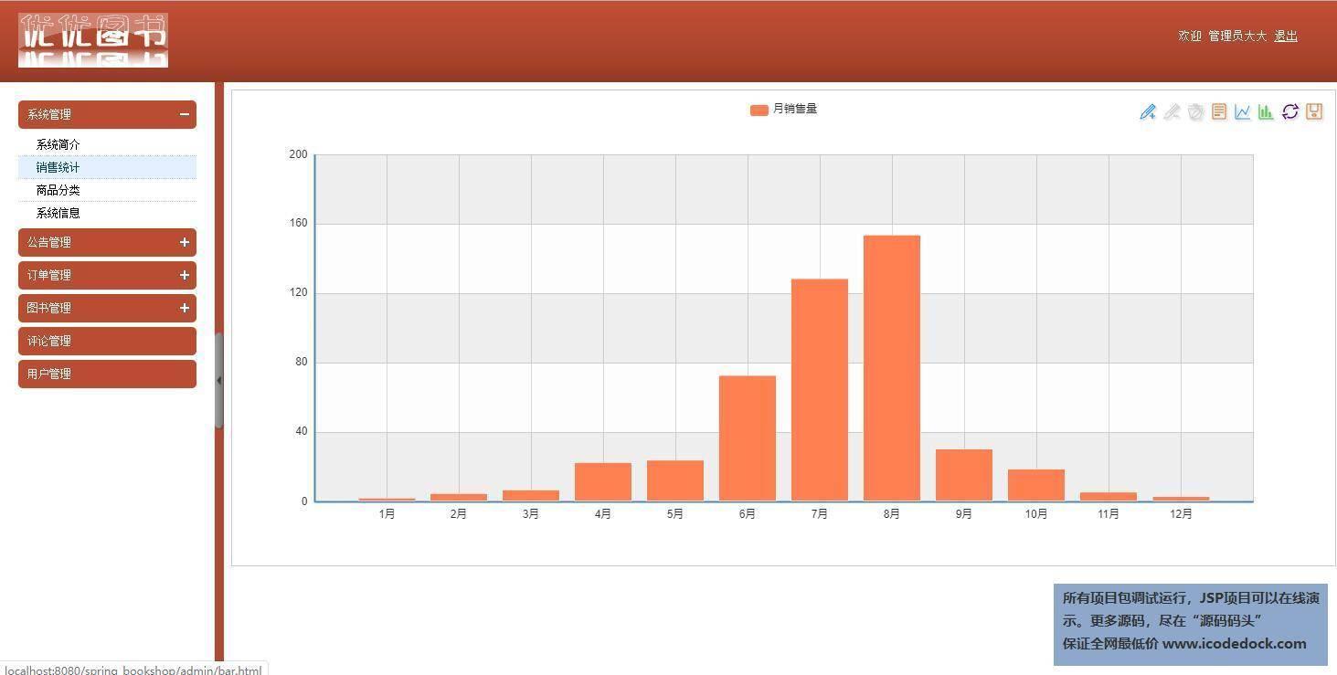 源码码头-Spring图书销售管理系统-管理员角色-销售统计