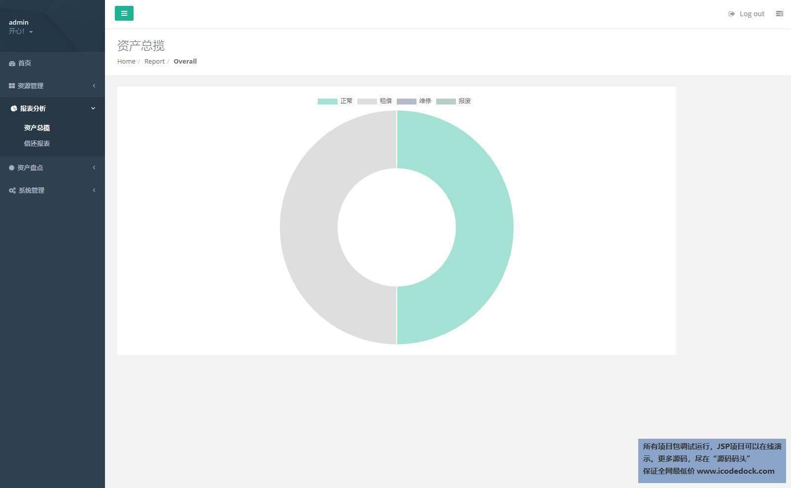 源码码头-SpringBoot企业固定资产管理系统-超级管理员角色-资产总览
