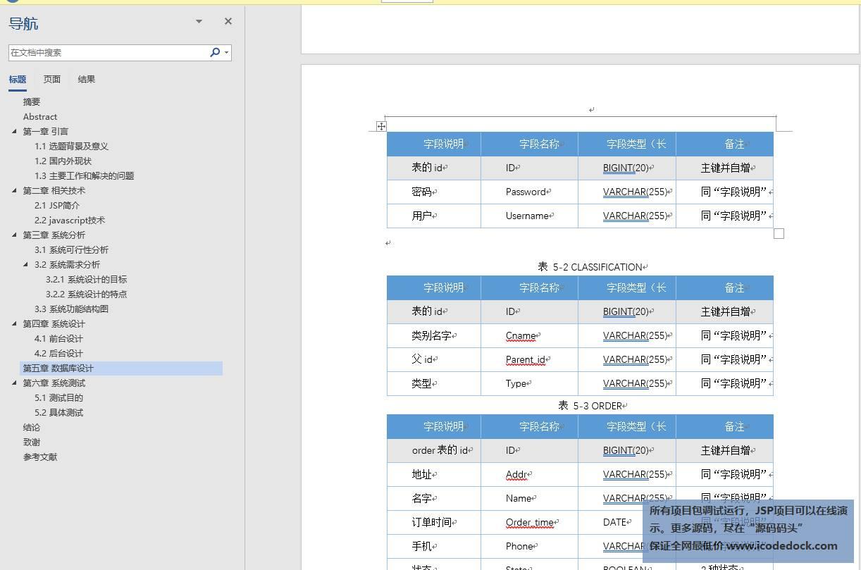 源码码头-SpringBoot在线电子商城管理系统-文档截图-数据库设计