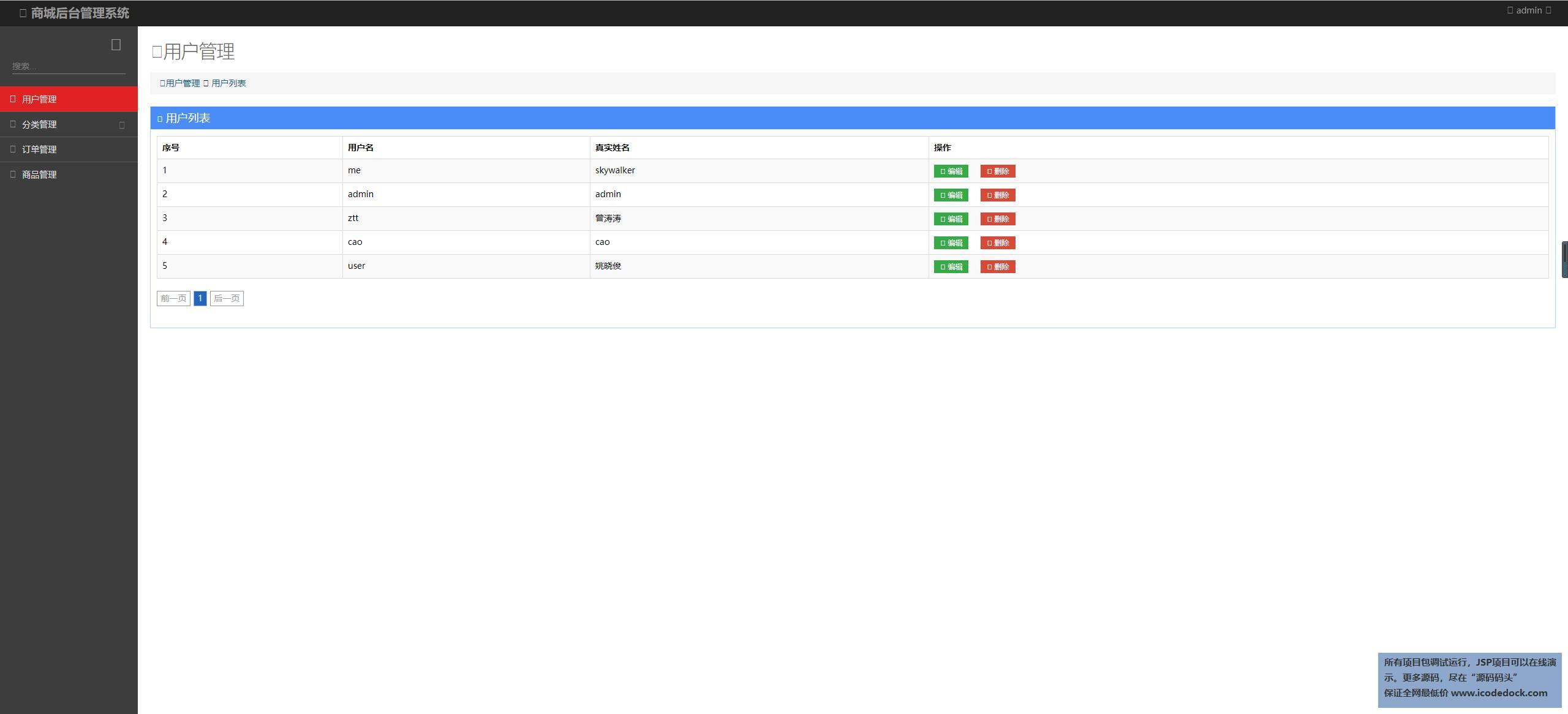 源码码头-SpringBoot在线电子商城管理系统-管理员角色-后台登录后首页