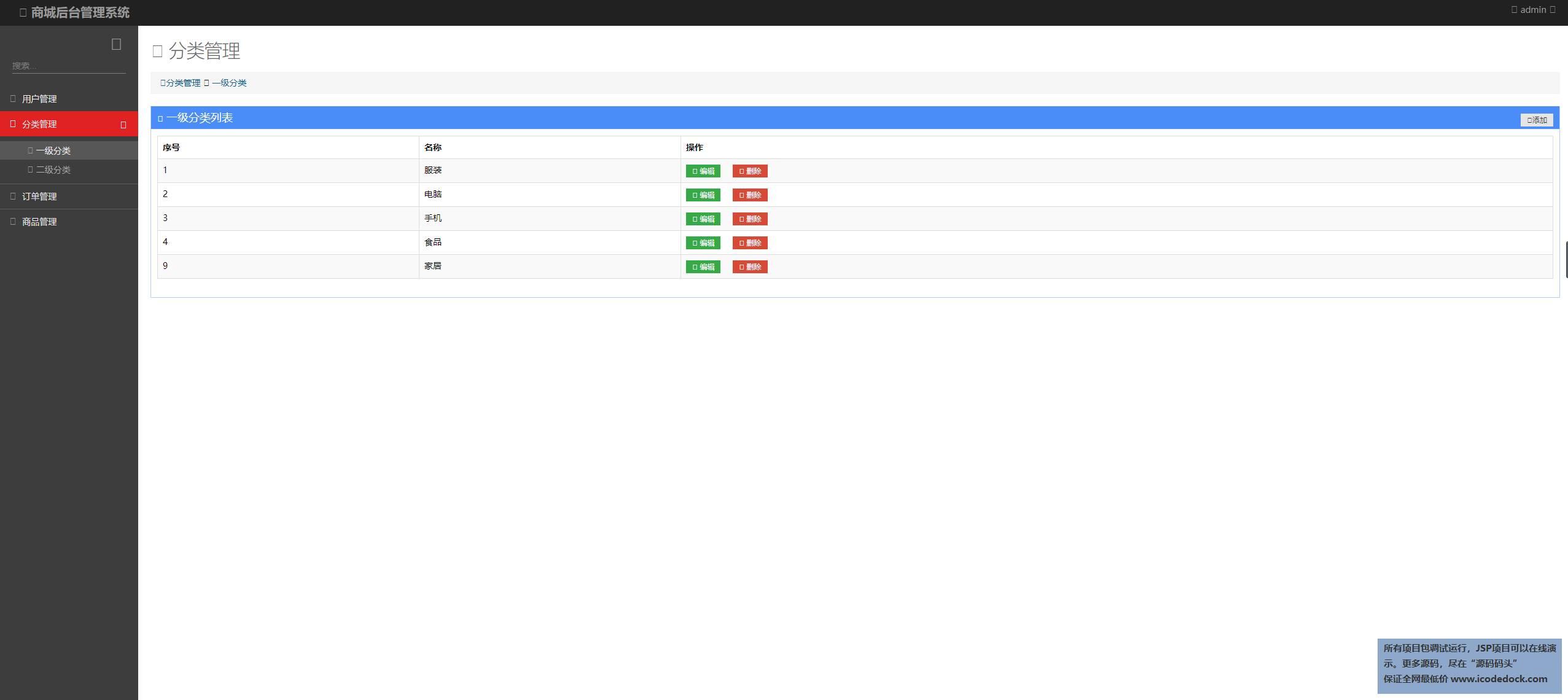 源码码头-SpringBoot在线电子商城管理系统-管理员角色-商城类别增删改查