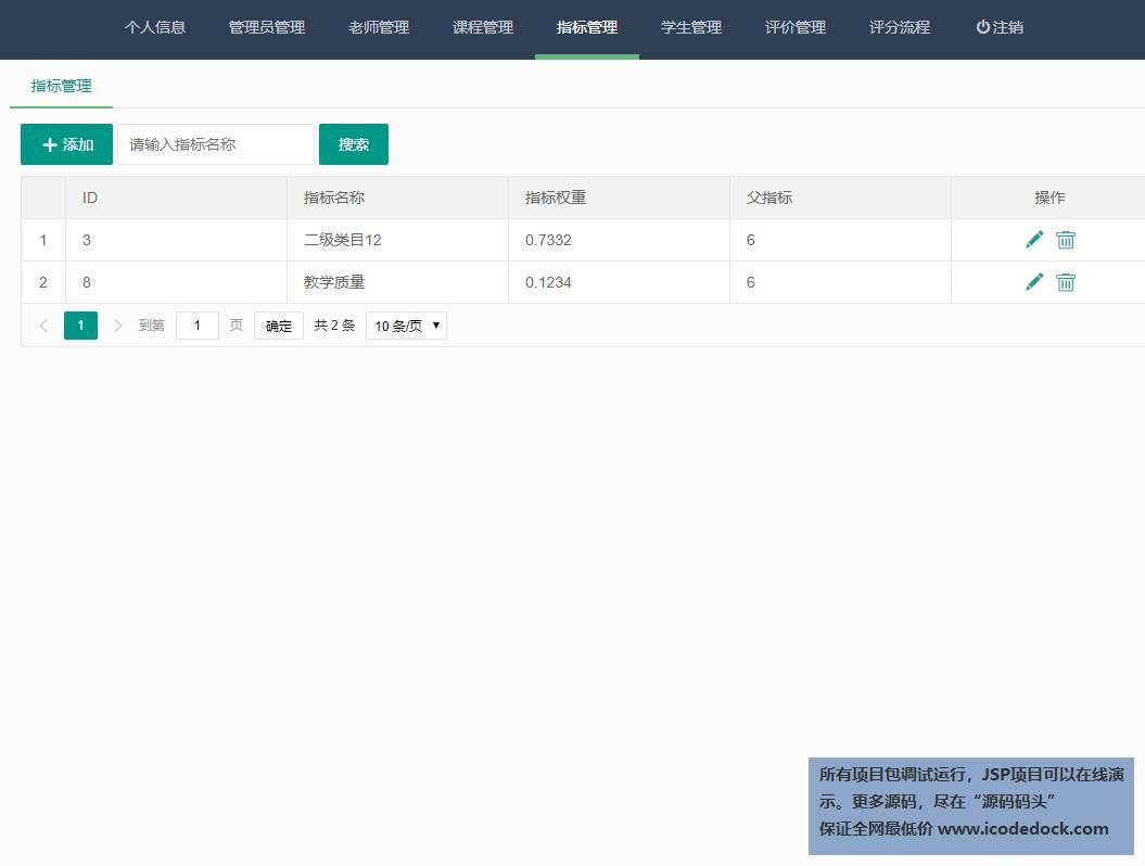 源码码头-Springboot课程评分评价管理系统-管理员角色-教学指标增删改查