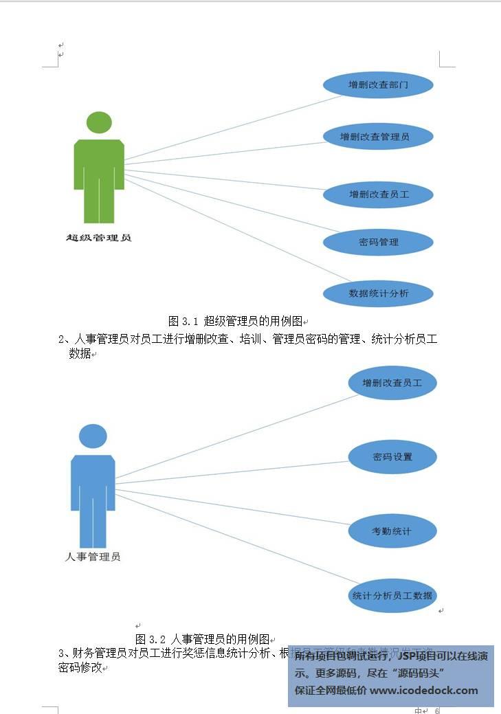 源码码头-企业人事管理系统-设计文稿-系统用例图